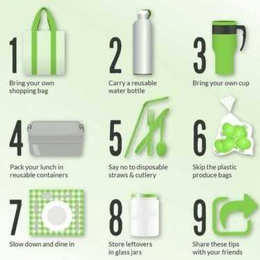 Refuse, Reduce, Re-use – Teach Yourself to Use Less Plastic